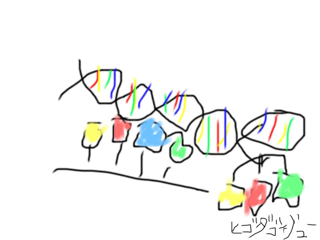 生物DNA