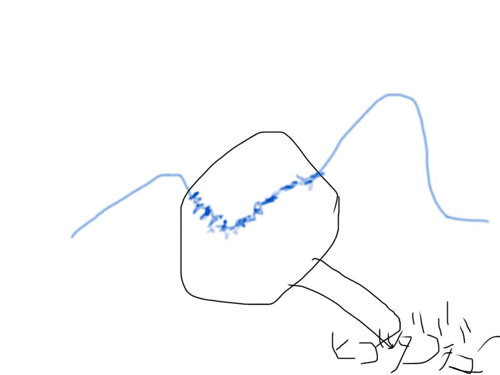線は点の連続