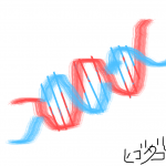 DNA2重らせん