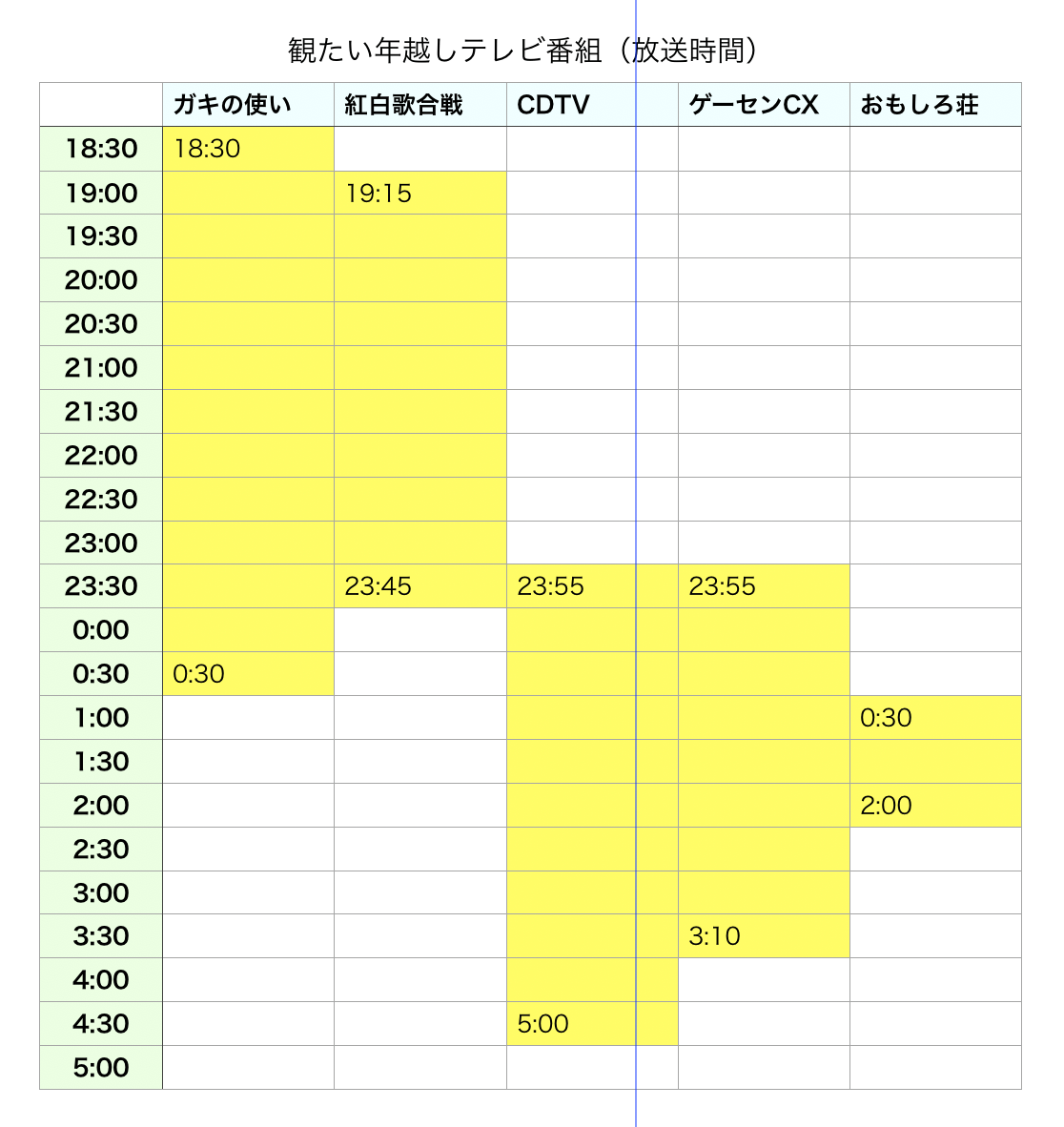 2018-2019-nye-tvpg